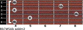 Bb7#5/Ab add(m2) for guitar on frets 4, 5, 8, 4, 7, 4