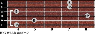 Bb7#5/Ab add(m2) for guitar on frets 4, 5, 8, 4, 7, 7