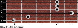Bb7#5/Ab add(m2) for guitar on frets 4, 5, 8, 7, 7, 7