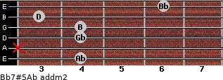 Bb7#5/Ab add(m2) for guitar on frets 4, x, 4, 4, 3, 6