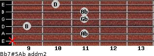 Bb7#5/Ab add(m2) for guitar on frets x, 11, 9, 11, 11, 10