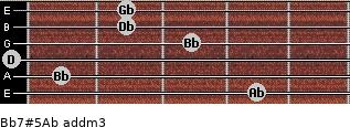 Bb7#5/Ab add(m3) for guitar on frets 4, 1, 0, 3, 2, 2
