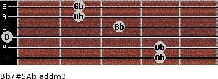 Bb7#5/Ab add(m3) for guitar on frets 4, 4, 0, 3, 2, 2