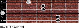 Bb7#5/Ab add(m3) for guitar on frets 4, 4, 0, 3, 3, 2