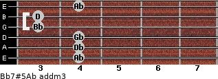 Bb7#5/Ab add(m3) for guitar on frets 4, 4, 4, 3, 3, 4