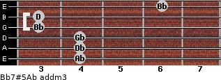 Bb7#5/Ab add(m3) for guitar on frets 4, 4, 4, 3, 3, 6