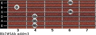 Bb7#5/Ab add(m3) for guitar on frets 4, 4, 4, 6, 3, 6