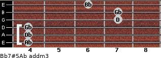 Bb7#5/Ab add(m3) for guitar on frets 4, 4, 4, 7, 7, 6