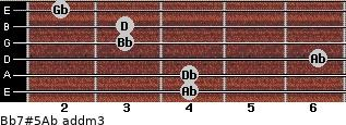 Bb7#5/Ab add(m3) for guitar on frets 4, 4, 6, 3, 3, 2