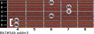 Bb7#5/Ab add(m3) for guitar on frets 4, 4, 6, 7, 7, 6