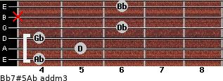 Bb7#5/Ab add(m3) for guitar on frets 4, 5, 4, 6, x, 6