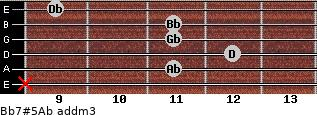 Bb7#5/Ab add(m3) for guitar on frets x, 11, 12, 11, 11, 9