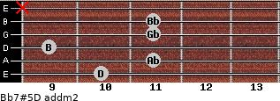 Bb7#5/D add(m2) guitar chord