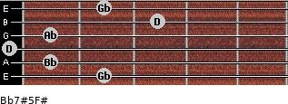 Bb7#5/F# for guitar on frets 2, 1, 0, 1, 3, 2