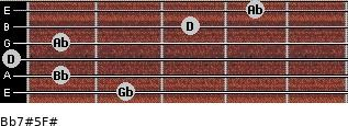 Bb7#5/F# for guitar on frets 2, 1, 0, 1, 3, 4