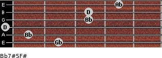 Bb7#5/F# for guitar on frets 2, 1, 0, 3, 3, 4