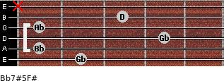 Bb7#5/F# for guitar on frets 2, 1, 4, 1, 3, x