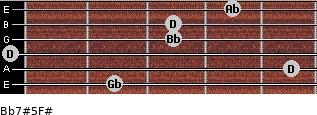 Bb7#5/F# for guitar on frets 2, 5, 0, 3, 3, 4