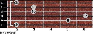 Bb7#5/F# for guitar on frets 2, 5, 6, 3, 3, 2