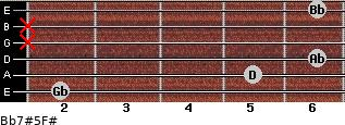 Bb7#5/F# for guitar on frets 2, 5, 6, x, x, 6