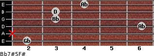 Bb7#5/F# for guitar on frets 2, x, 6, 3, 3, 4