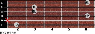 Bb7#5/F# for guitar on frets 2, x, 6, 3, 3, 6