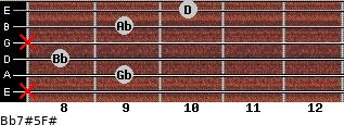 Bb7#5/F# for guitar on frets x, 9, 8, x, 9, 10