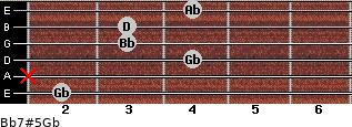 Bb7#5/Gb for guitar on frets 2, x, 4, 3, 3, 4