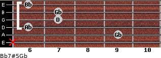 Bb7#5/Gb for guitar on frets x, 9, 6, 7, 7, 6
