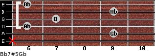 Bb7#5/Gb for guitar on frets x, 9, 6, 7, 9, 6