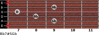 Bb7#5/Gb for guitar on frets x, 9, 8, 7, 9, x
