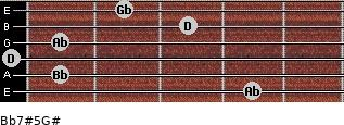 Bb7#5/G# for guitar on frets 4, 1, 0, 1, 3, 2