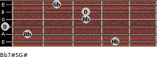 Bb7#5/G# for guitar on frets 4, 1, 0, 3, 3, 2