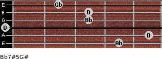 Bb7#5/G# for guitar on frets 4, 5, 0, 3, 3, 2