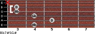 Bb7#5/G# for guitar on frets 4, 5, 4, 3, 3, x