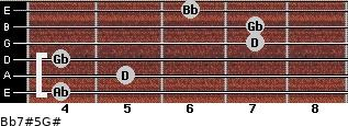 Bb7#5/G# for guitar on frets 4, 5, 4, 7, 7, 6