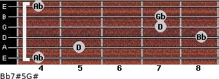 Bb7#5/G# for guitar on frets 4, 5, 8, 7, 7, 4