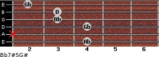 Bb7#5/G# for guitar on frets 4, x, 4, 3, 3, 2