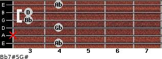 Bb7#5/G# for guitar on frets 4, x, 4, 3, 3, 4