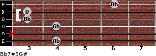 Bb7#5/G# for guitar on frets 4, x, 4, 3, 3, 6