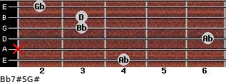 Bb7#5/G# for guitar on frets 4, x, 6, 3, 3, 2