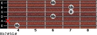 Bb7#5/G# for guitar on frets 4, x, 6, 7, 7, 6