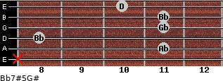 Bb7#5/G# for guitar on frets x, 11, 8, 11, 11, 10