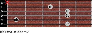Bb7#5/G# add(m2) for guitar on frets 4, 1, 4, 4, 3, x