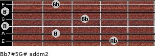 Bb7#5/G# add(m2) for guitar on frets 4, 2, 0, 3, 0, 2