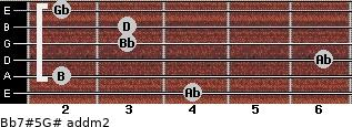Bb7#5/G# add(m2) for guitar on frets 4, 2, 6, 3, 3, 2