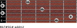 Bb7#5/G# add(m2) for guitar on frets 4, 5, 0, 3, 0, 2
