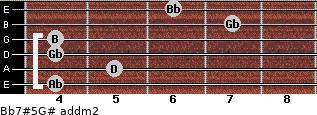 Bb7#5/G# add(m2) for guitar on frets 4, 5, 4, 4, 7, 6