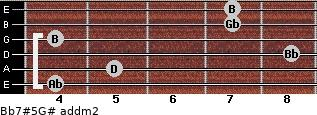 Bb7#5/G# add(m2) for guitar on frets 4, 5, 8, 4, 7, 7