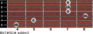 Bb7#5/G# add(m2) for guitar on frets 4, 5, 8, 7, 7, 7